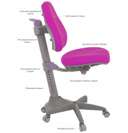 Дитяче крісло GT Racer C-1253 Orthopedic Purple