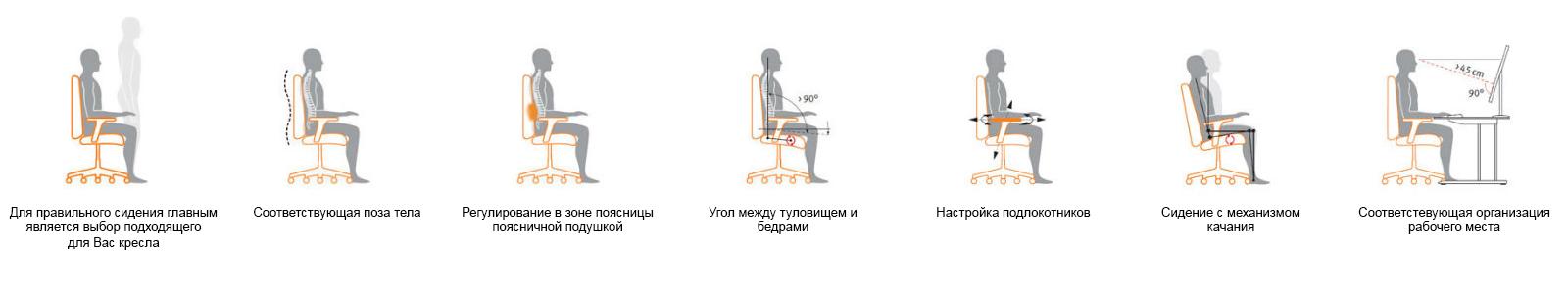 Как правильно сидеть в кресле